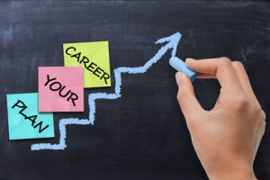 What is Career Management?